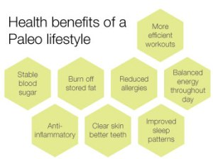 paleo health benefits
