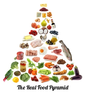 the real food pyrmaid